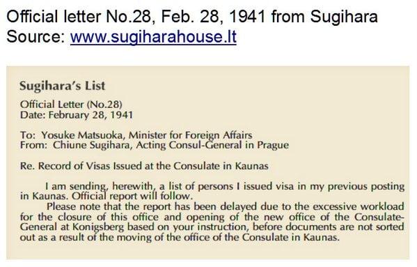 Sugihara_visa list
