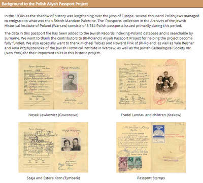 Polish Aliyah Passports – Jewish Records Index