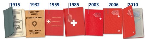 swiss passport history